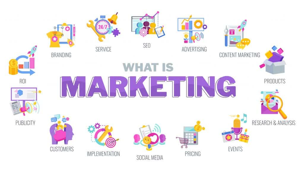 What Is social media Marketing Icons. Marketing Mix Infographic